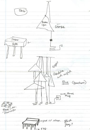 Rag furniture sketch