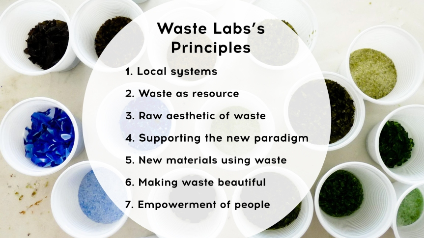 Waste Lab's principles